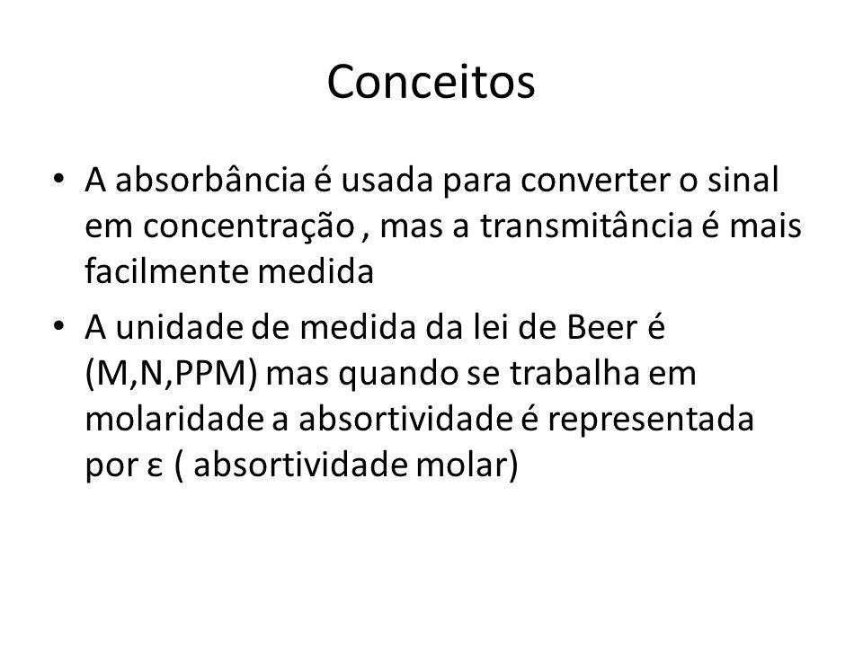 Conceitos A absorbância é usada para converter o sinal em concentração , mas a transmitância é mais facilmente medida.
