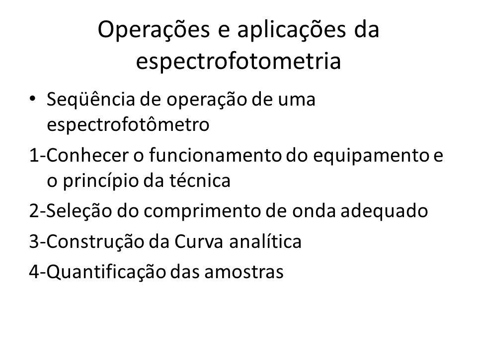 Operações e aplicações da espectrofotometria