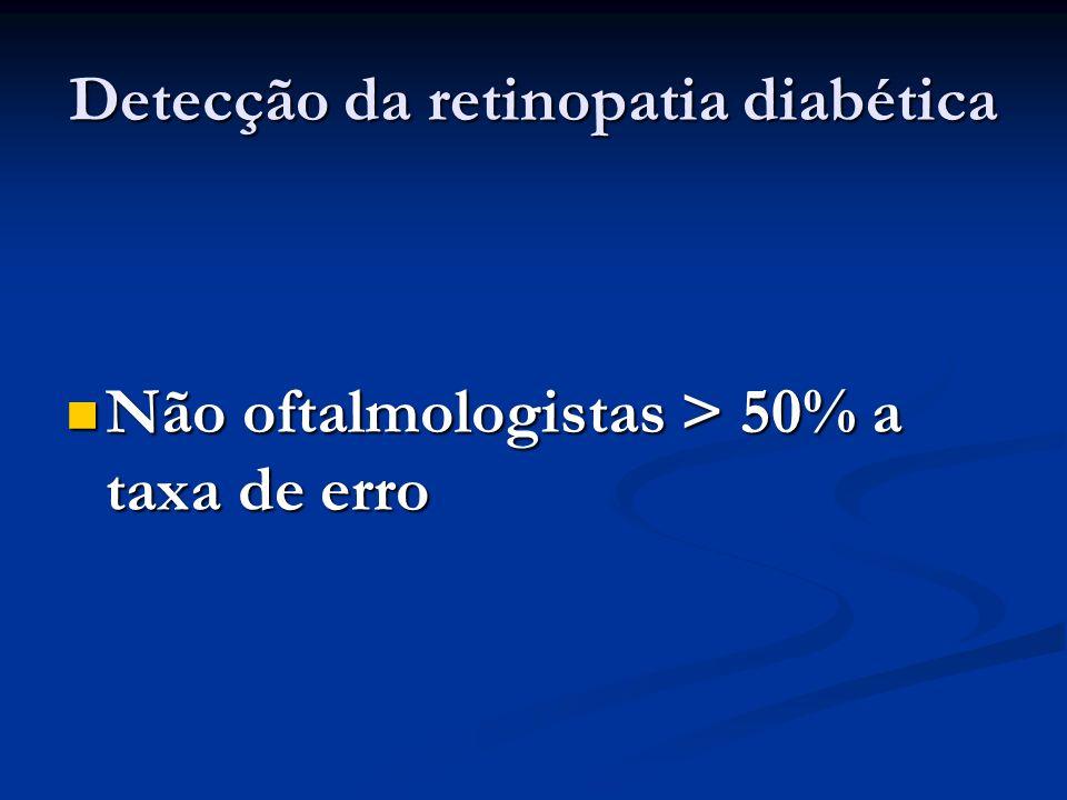 Detecção da retinopatia diabética