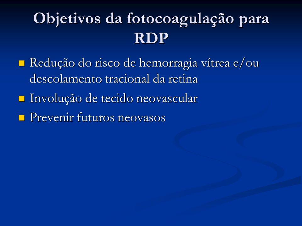 Objetivos da fotocoagulação para RDP