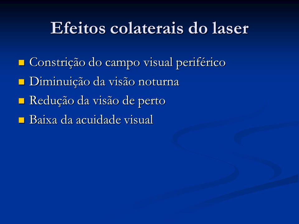 Efeitos colaterais do laser