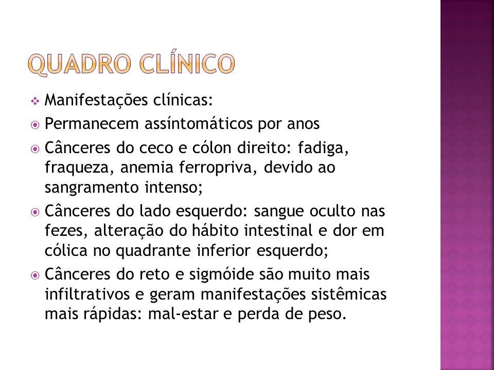 Quadro Clínico Manifestações clínicas: