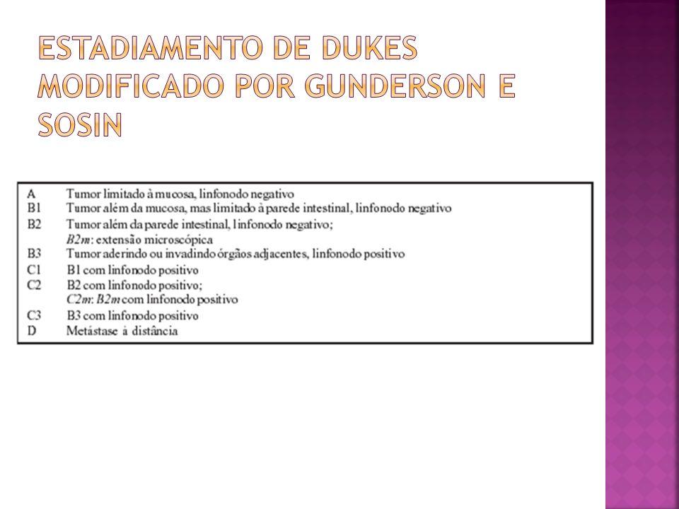 Estadiamento de dukes modificado por gunderson e sosin