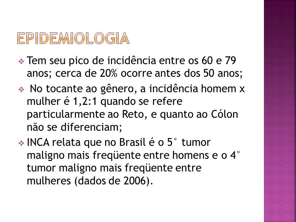 Epidemiologia Tem seu pico de incidência entre os 60 e 79 anos; cerca de 20% ocorre antes dos 50 anos;