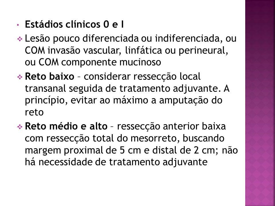 Estádios clínicos 0 e I Lesão pouco diferenciada ou indiferenciada, ou COM invasão vascular, linfática ou perineural, ou COM componente mucinoso.