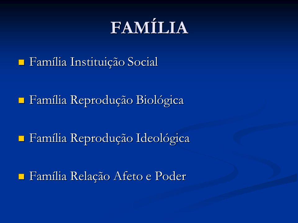 FAMÍLIA Família Instituição Social Família Reprodução Biológica
