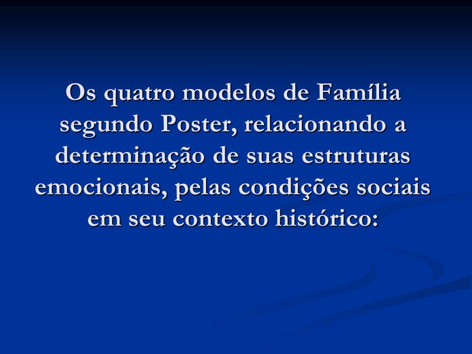 Os quatro modelos de Família segundo Poster, relacionando a determinação de suas estruturas emocionais, pelas condições sociais em seu contexto histórico: