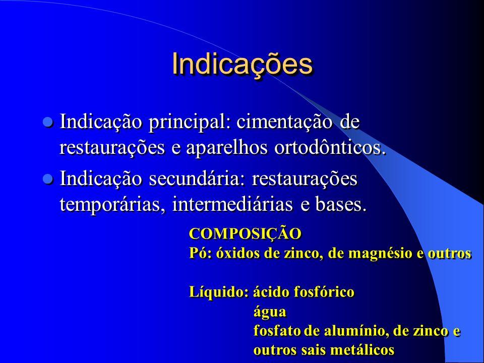 Indicações Indicação principal: cimentação de restaurações e aparelhos ortodônticos.