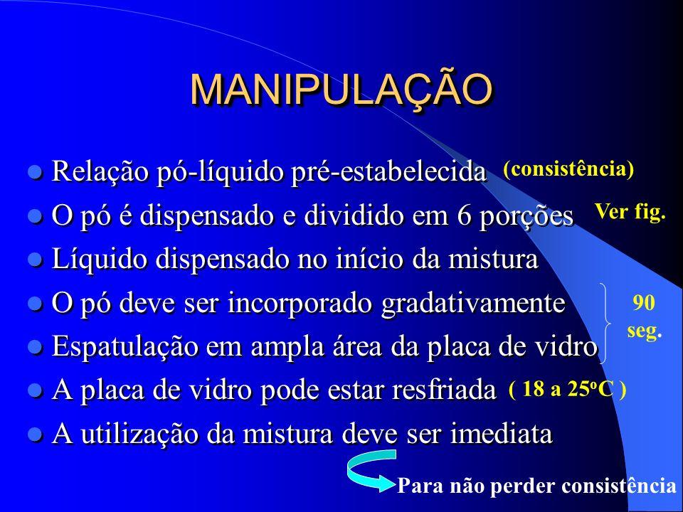MANIPULAÇÃO Relação pó-líquido pré-estabelecida