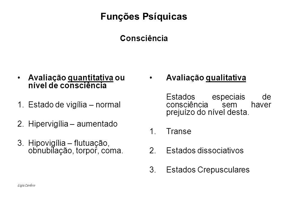 Funções Psíquicas Consciência