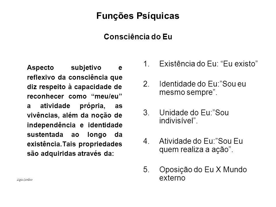 Funções Psíquicas Consciência do Eu