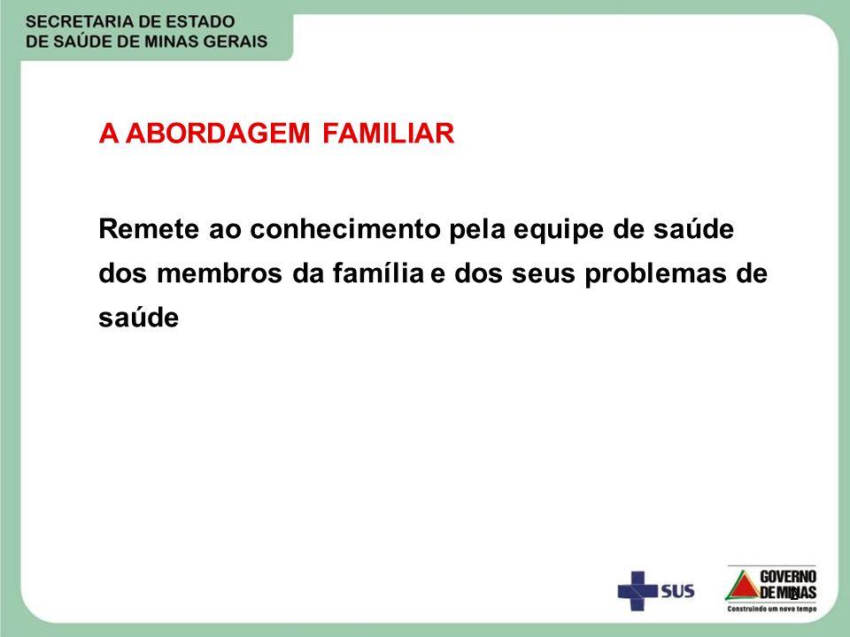 A ABORDAGEM FAMILIAR Remete ao conhecimento pela equipe de saúde dos membros da família e dos seus problemas de saúde.