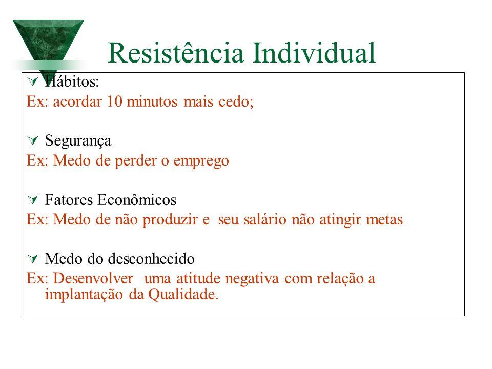 Resistência Individual
