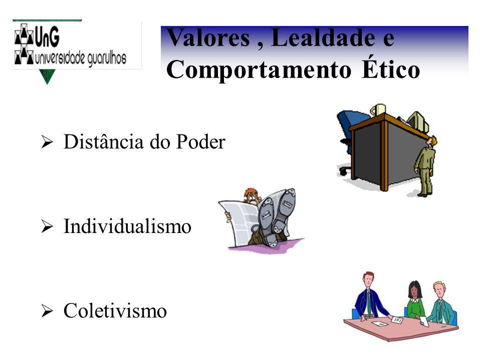 Valores , Lealdade e Comportamento Ético