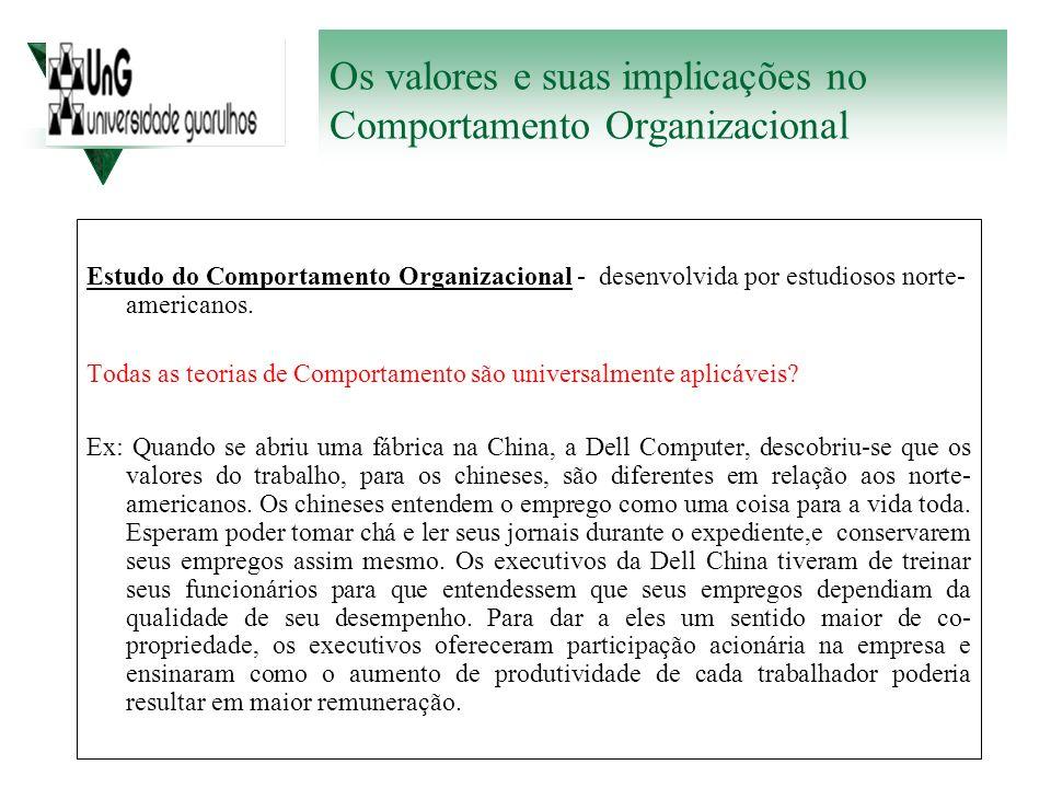 Os valores e suas implicações no Comportamento Organizacional