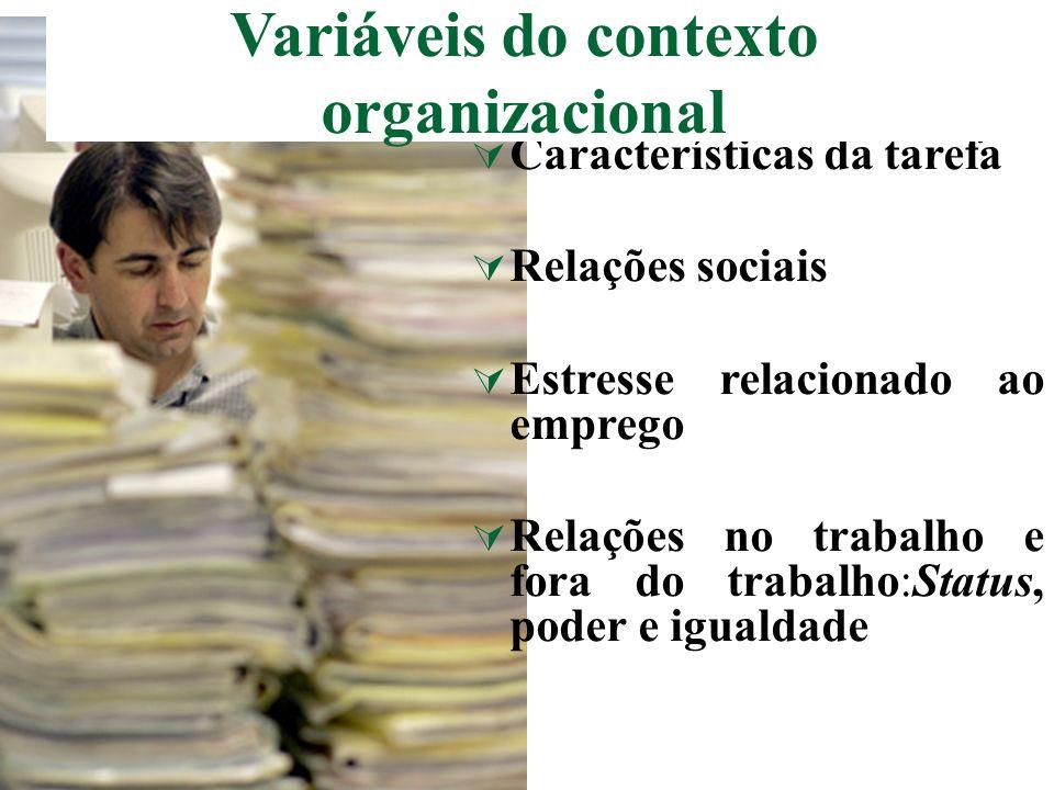 Variáveis do contexto organizacional