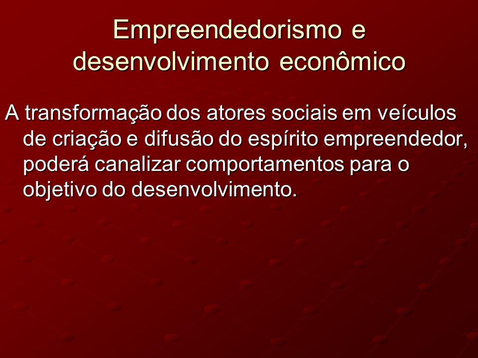 Empreendedorismo e desenvolvimento econômico