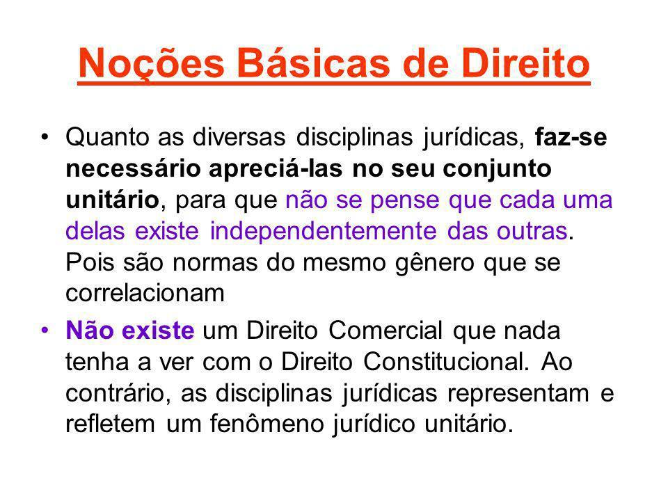 Noções Básicas de Direito
