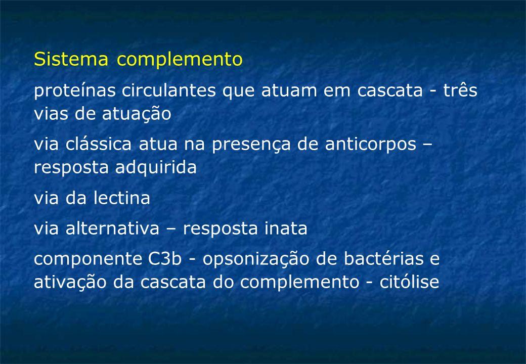 Sistema complemento proteínas circulantes que atuam em cascata - três vias de atuação.