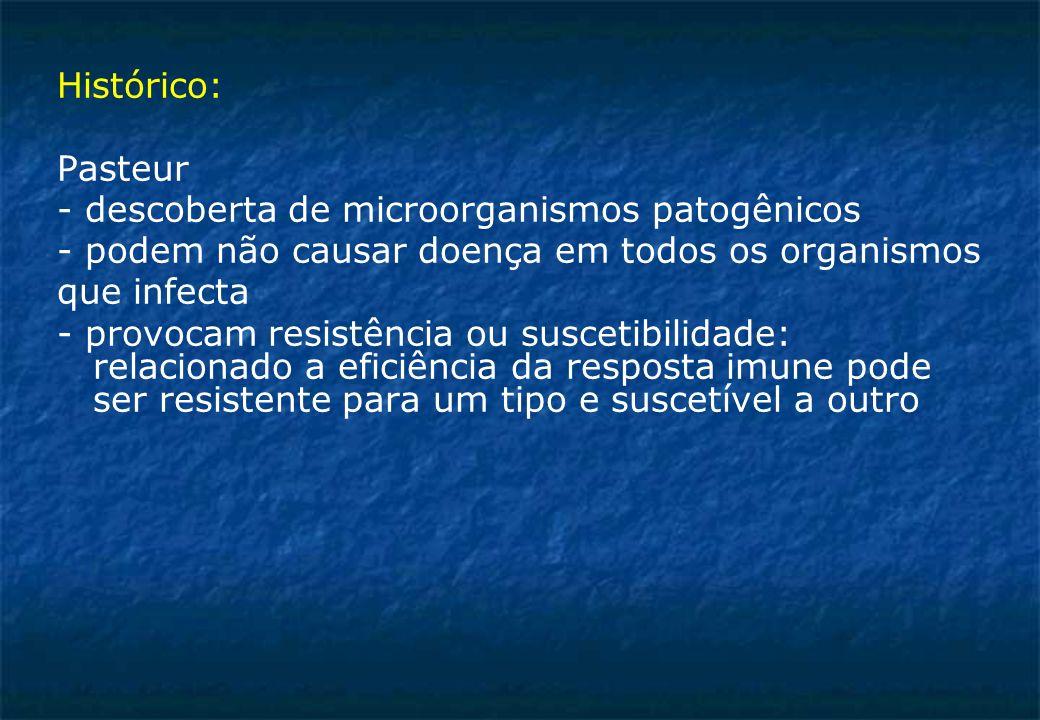Histórico: Pasteur. - descoberta de microorganismos patogênicos. - podem não causar doença em todos os organismos.
