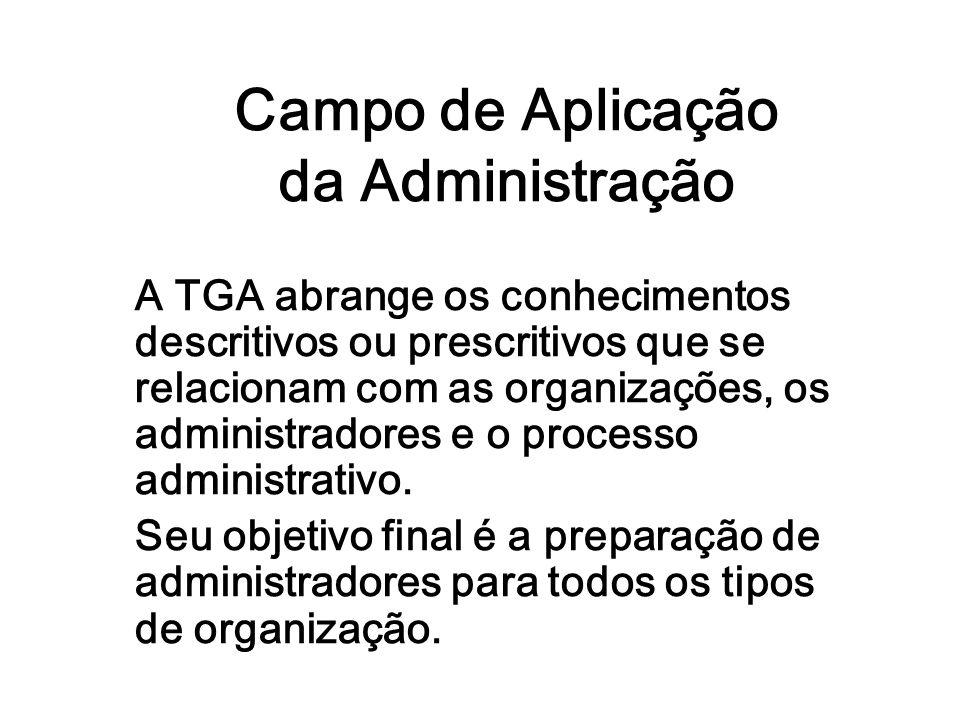 Campo de Aplicação da Administração