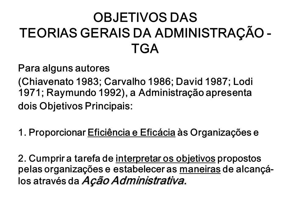 OBJETIVOS DAS TEORIAS GERAIS DA ADMINISTRAÇÃO - TGA