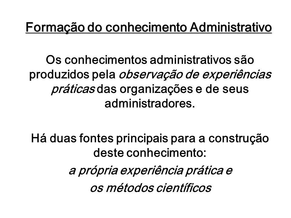 Formação do conhecimento Administrativo