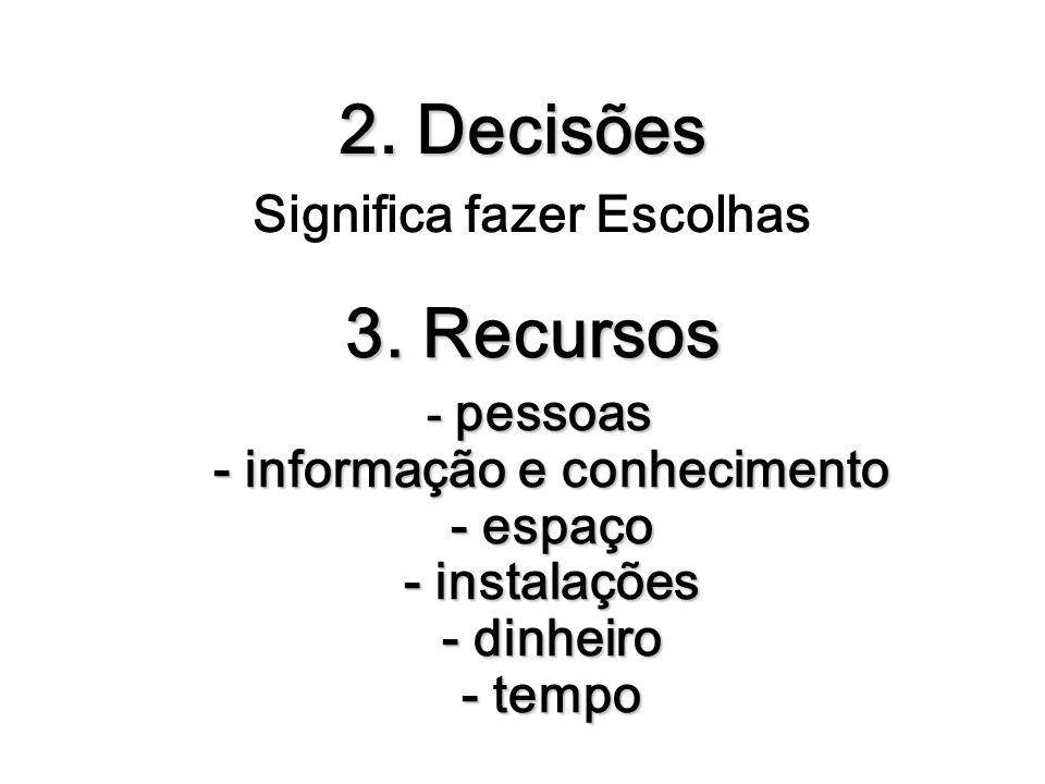 2. Decisões Significa fazer Escolhas