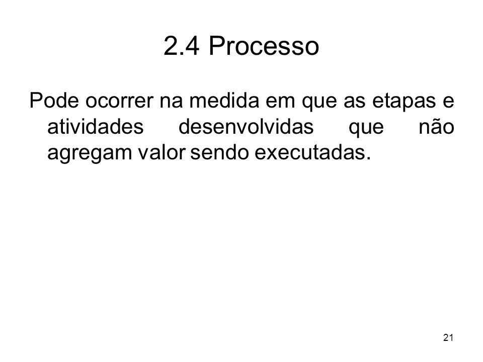 2.4 Processo Pode ocorrer na medida em que as etapas e atividades desenvolvidas que não agregam valor sendo executadas.