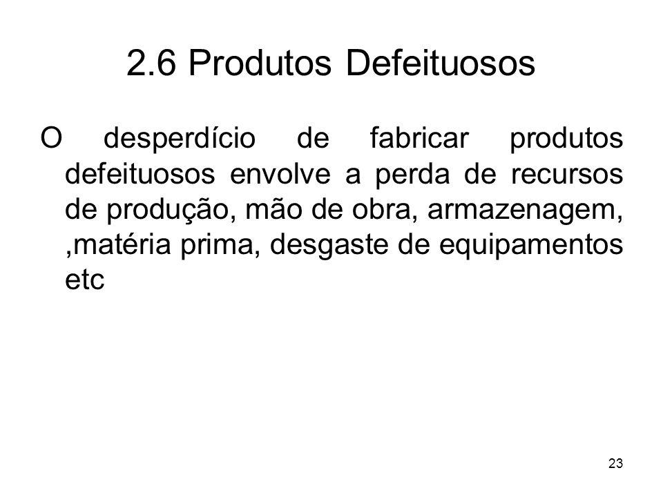 2.6 Produtos Defeituosos