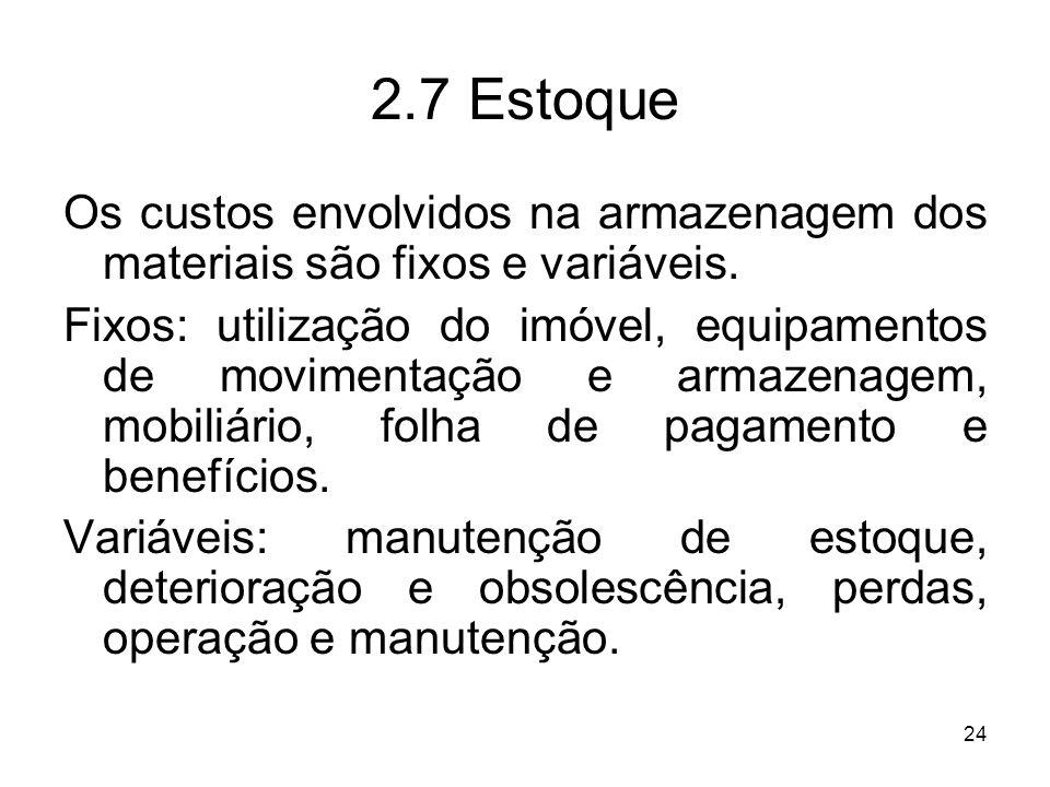 2.7 EstoqueOs custos envolvidos na armazenagem dos materiais são fixos e variáveis.