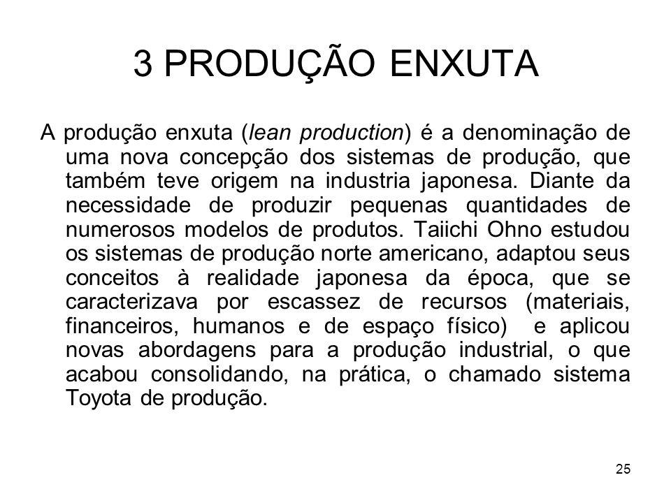 3 PRODUÇÃO ENXUTA