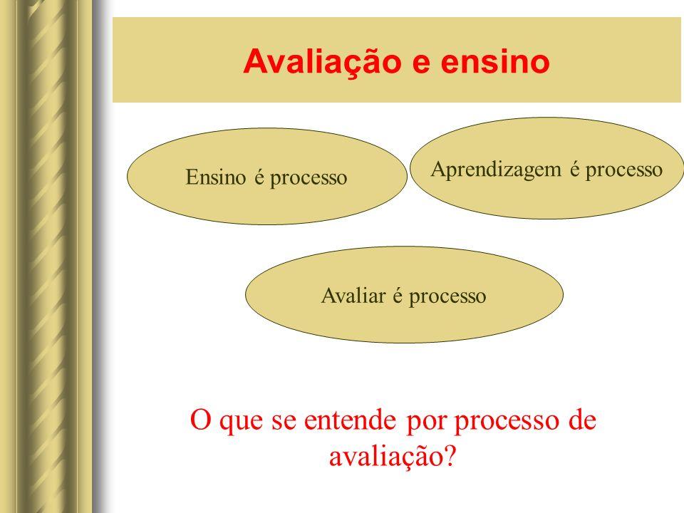 Avaliação e ensino O que se entende por processo de avaliação