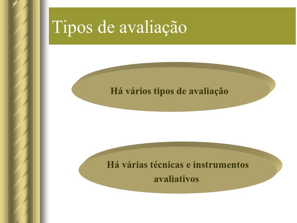 Há vários tipos de avaliação Há várias técnicas e instrumentos