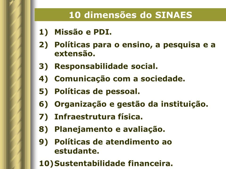 10 dimensões do SINAES Missão e PDI.