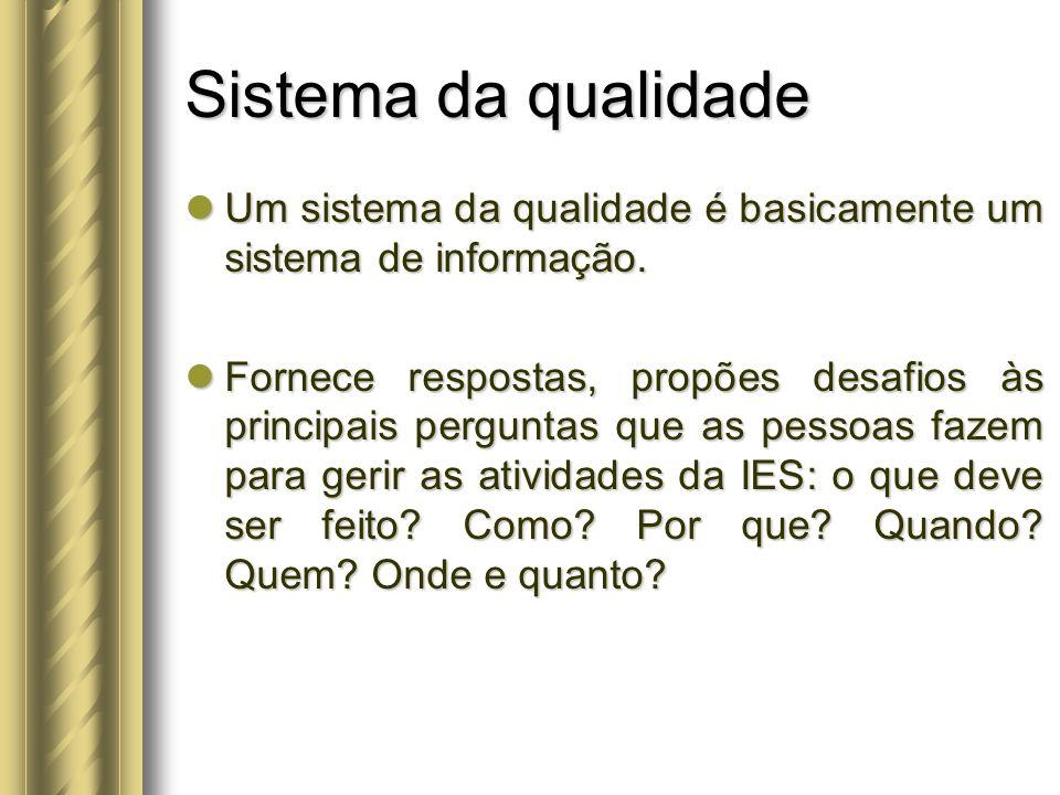 Sistema da qualidade Um sistema da qualidade é basicamente um sistema de informação.