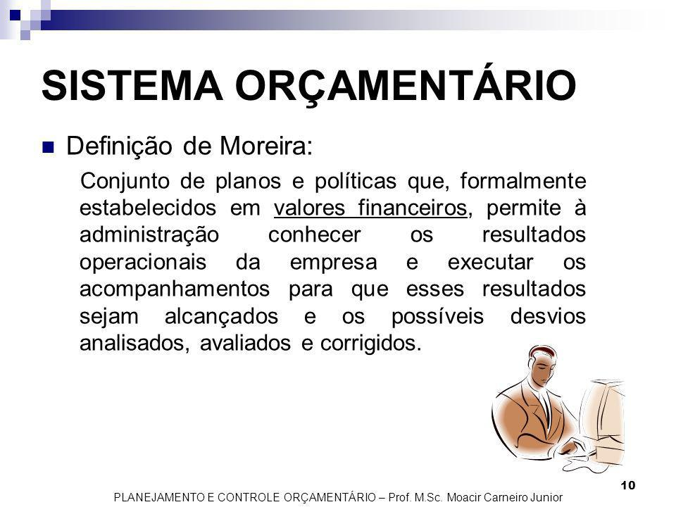 SISTEMA ORÇAMENTÁRIO Definição de Moreira: