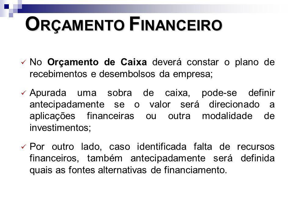 ORÇAMENTO FINANCEIRONo Orçamento de Caixa deverá constar o plano de recebimentos e desembolsos da empresa;