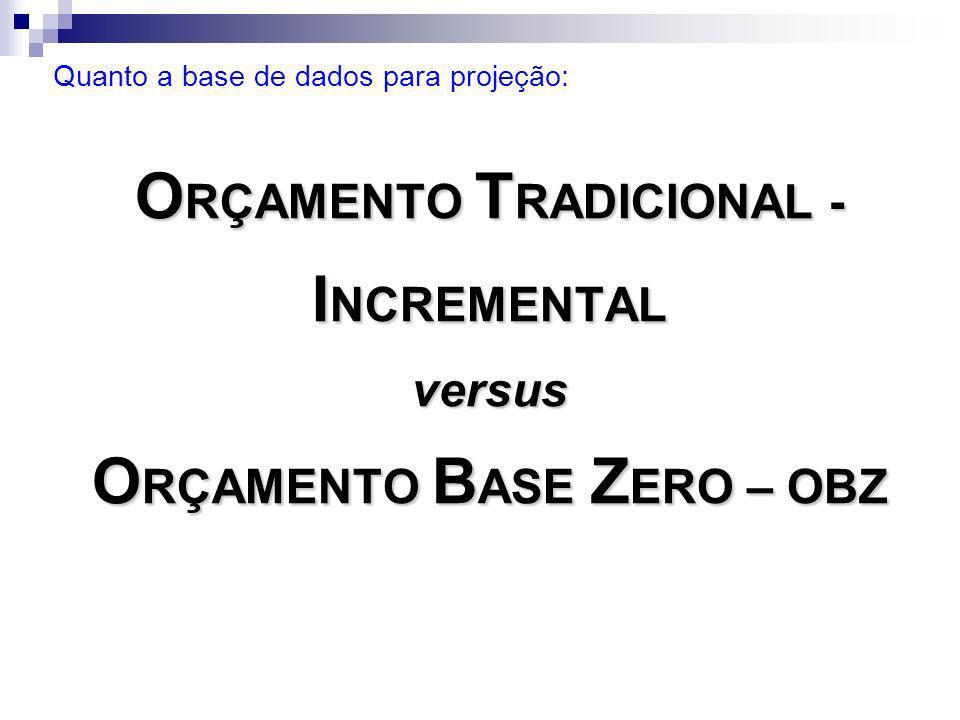 ORÇAMENTO TRADICIONAL - INCREMENTAL versus ORÇAMENTO BASE ZERO – OBZ