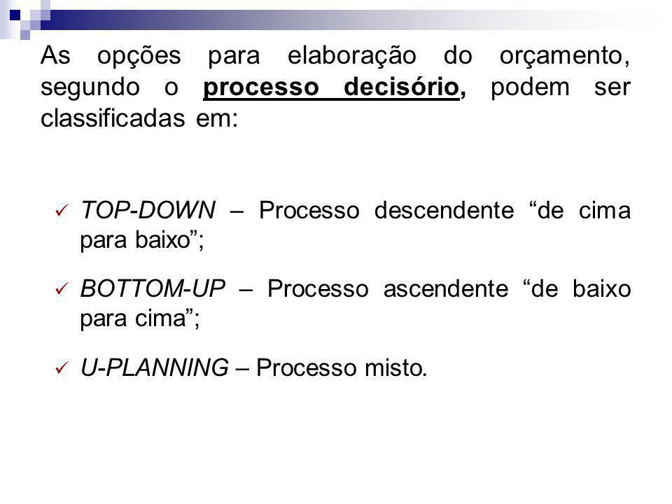 As opções para elaboração do orçamento, segundo o processo decisório, podem ser classificadas em:
