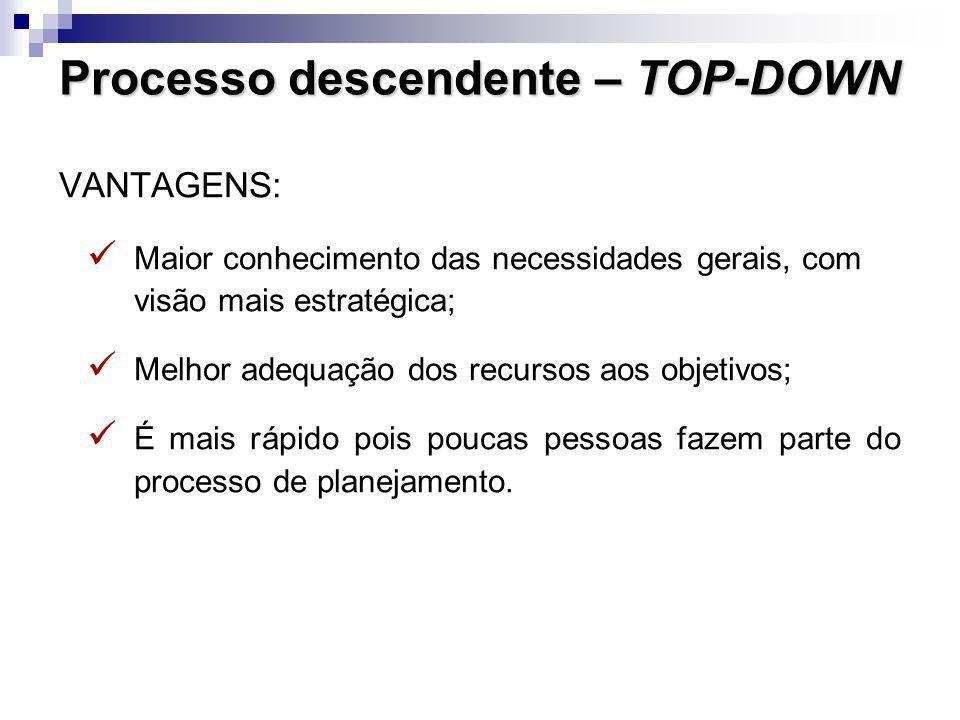 Processo descendente – TOP-DOWN