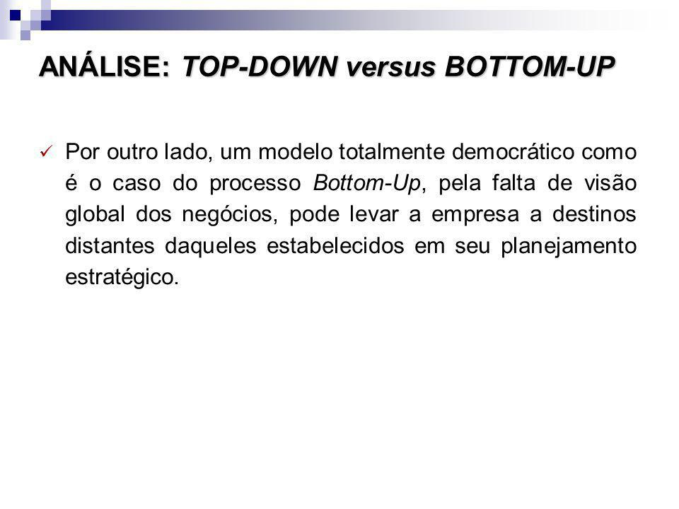 ANÁLISE: TOP-DOWN versus BOTTOM-UP