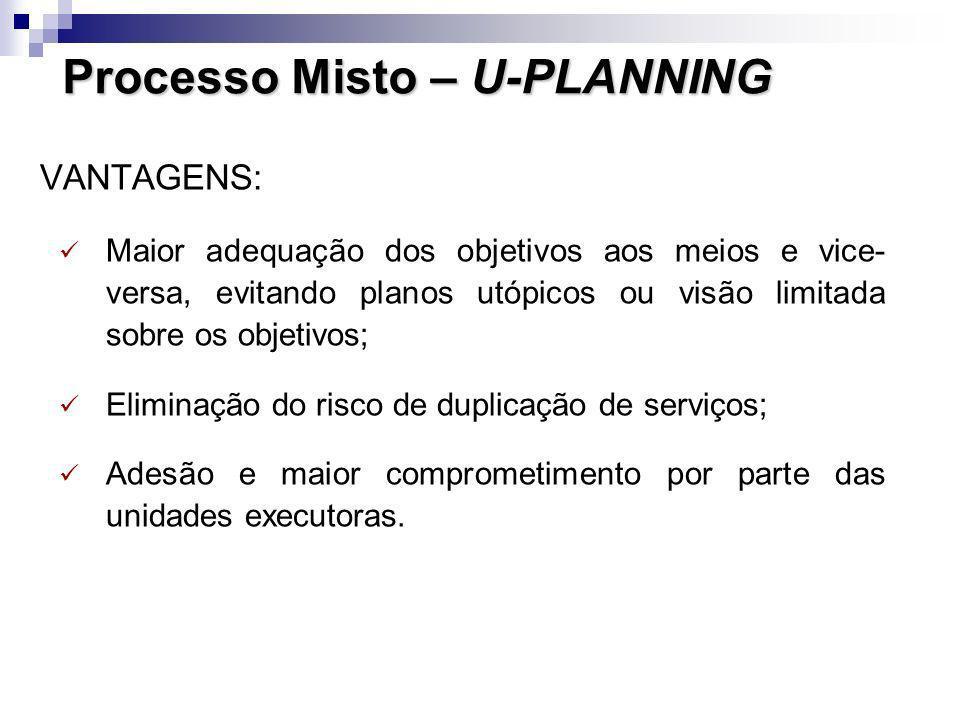 Processo Misto – U-PLANNING