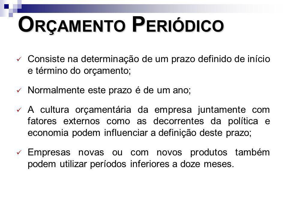 ORÇAMENTO PERIÓDICO Consiste na determinação de um prazo definido de início e término do orçamento;