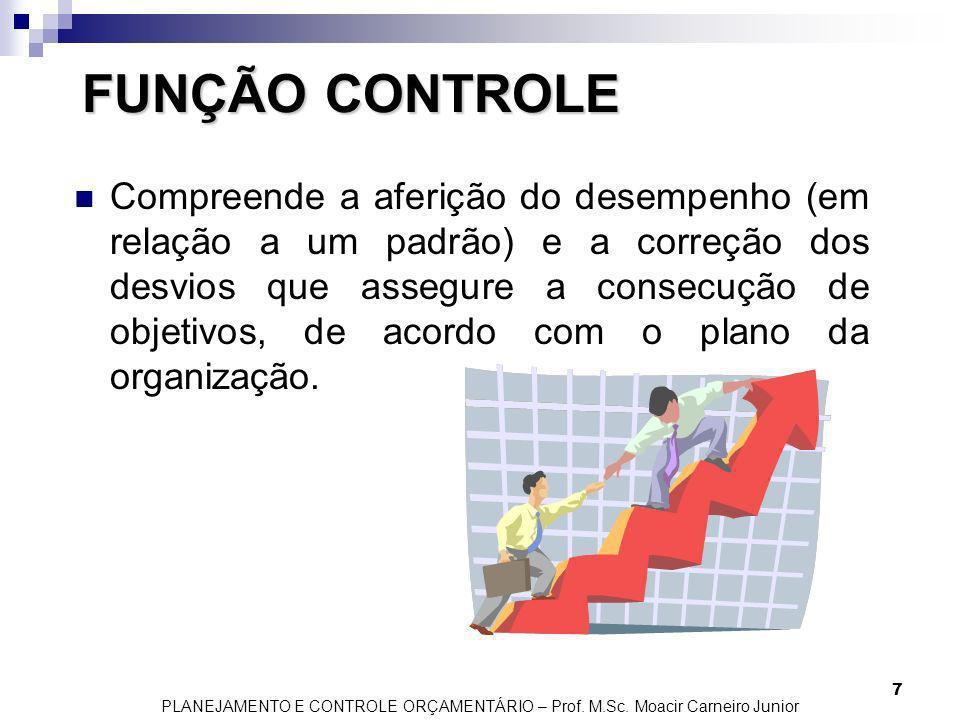 FUNÇÃO CONTROLE