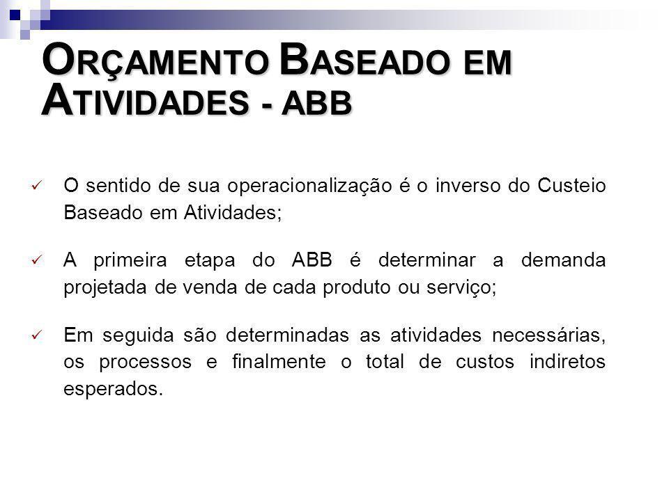 ORÇAMENTO BASEADO EM ATIVIDADES - ABB