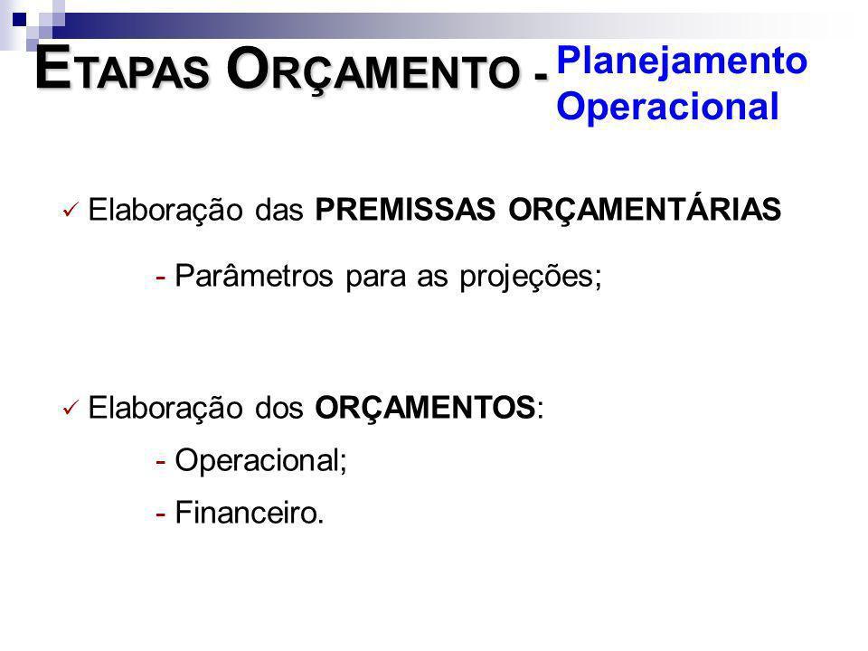 ETAPAS ORÇAMENTO - Planejamento Operacional