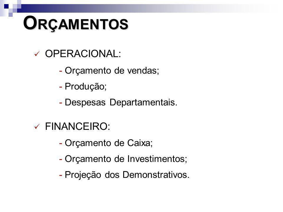 ORÇAMENTOS OPERACIONAL: FINANCEIRO: - Orçamento de vendas; - Produção;