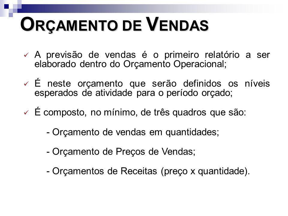 ORÇAMENTO DE VENDAS A previsão de vendas é o primeiro relatório a ser elaborado dentro do Orçamento Operacional;