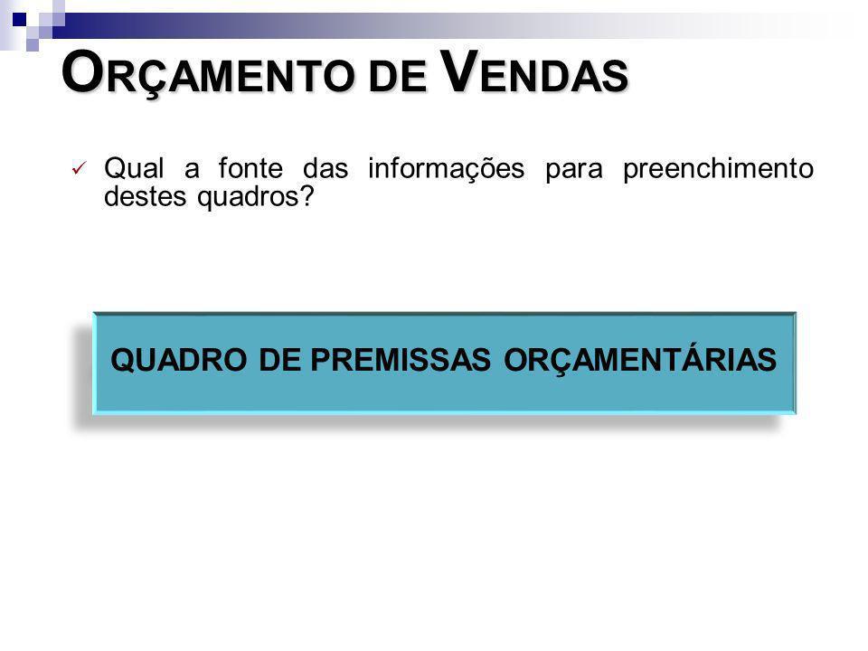 QUADRO DE PREMISSAS ORÇAMENTÁRIAS
